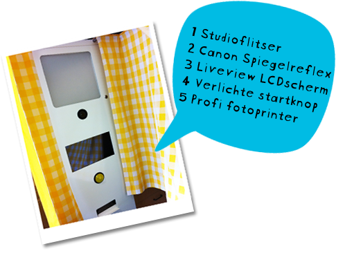 binnenkant photobooth
